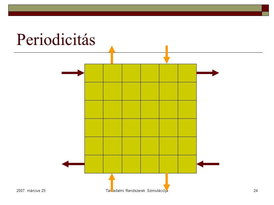 2007. március 29.Társadalmi Rendszerek Szimulációja24 Periodicitás