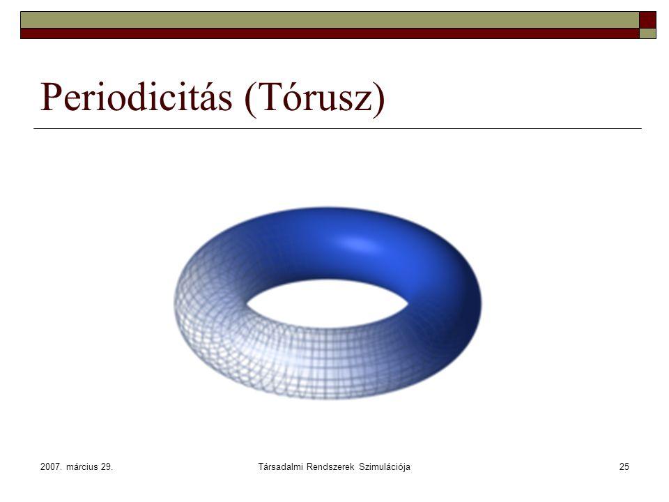 2007. március 29.Társadalmi Rendszerek Szimulációja25 Periodicitás (Tórusz)