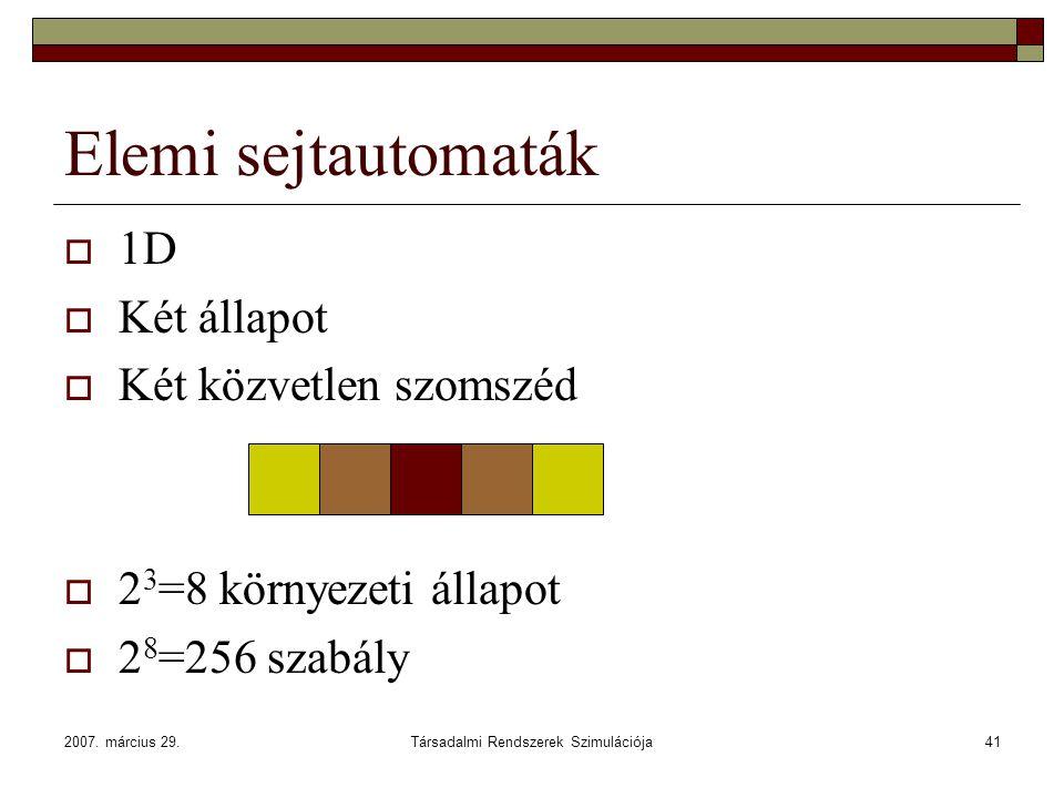 2007. március 29.Társadalmi Rendszerek Szimulációja41 Elemi sejtautomaták  1D  Két állapot  Két közvetlen szomszéd  2 3 =8 környezeti állapot  2