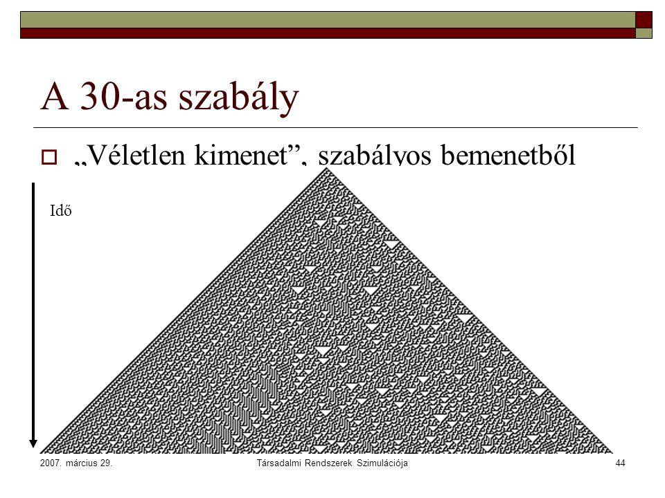 """2007. március 29.Társadalmi Rendszerek Szimulációja44 A 30-as szabály  """"Véletlen kimenet"""", szabályos bemenetből Idő"""