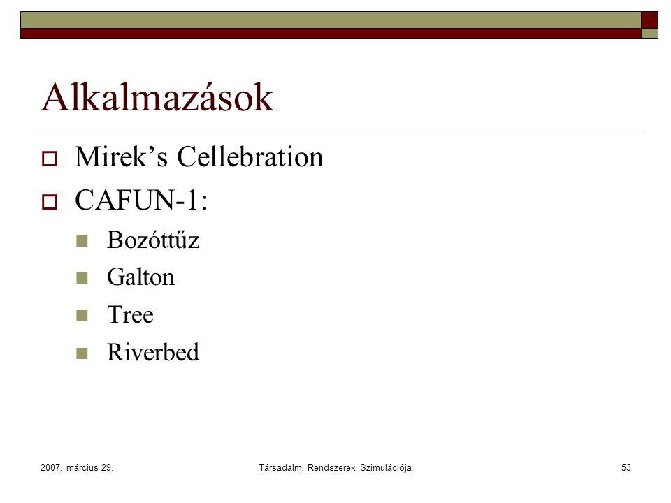 2007. március 29.Társadalmi Rendszerek Szimulációja53 Alkalmazások  Mirek's Cellebration  CAFUN-1: Bozóttűz Galton Tree Riverbed