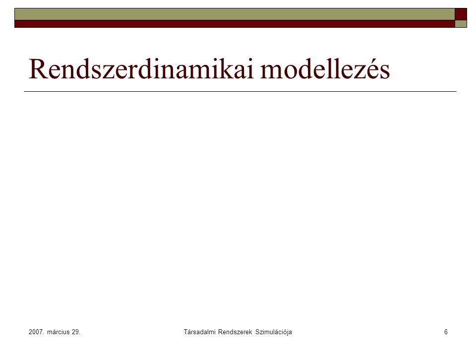 2007. március 29.Társadalmi Rendszerek Szimulációja6 Rendszerdinamikai modellezés