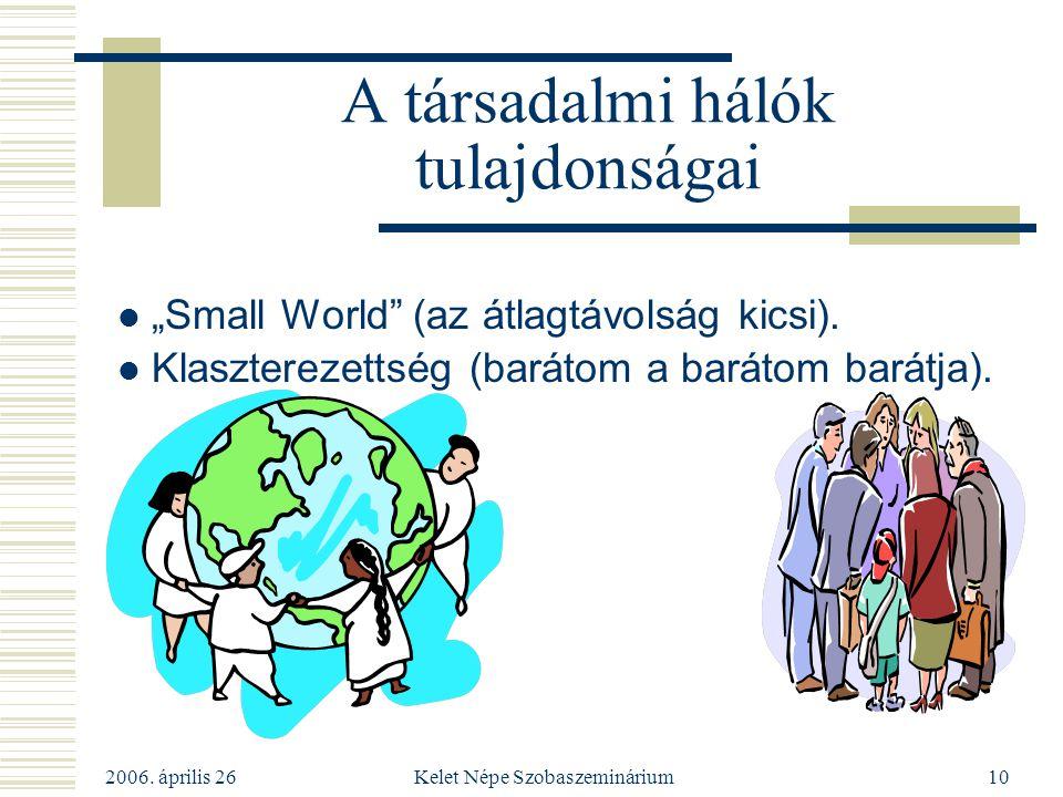 """2006. április 26 Kelet Népe Szobaszeminárium10 A társadalmi hálók tulajdonságai Klaszterezettség (barátom a barátom barátja). """"Small World"""" (az átlagt"""