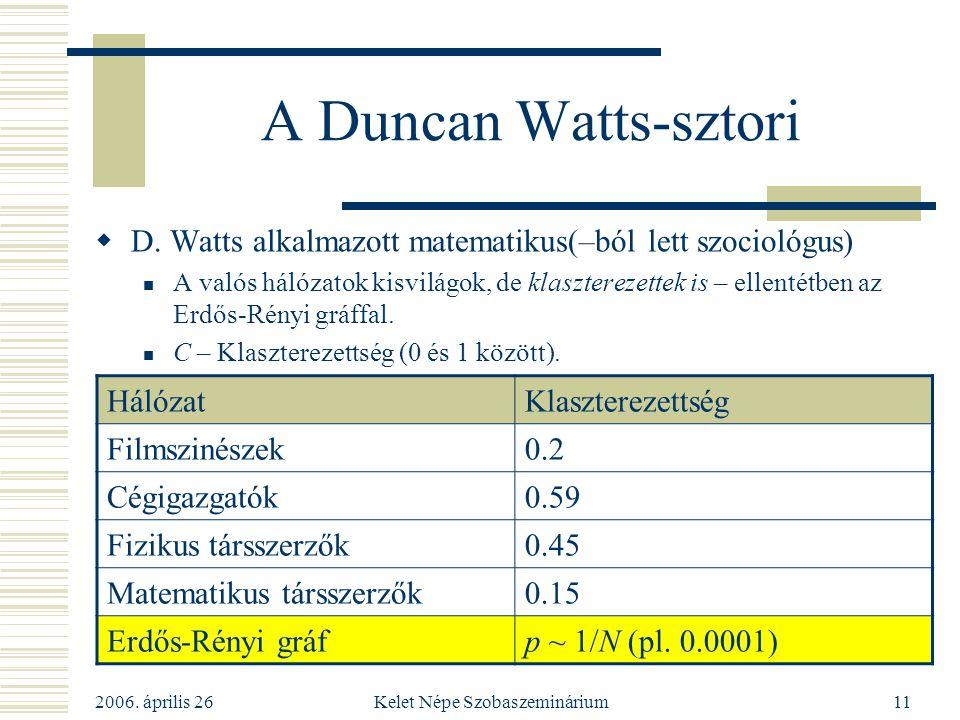 2006. április 26 Kelet Népe Szobaszeminárium11 A Duncan Watts-sztori  D. Watts alkalmazott matematikus(–ból lett szociológus) A valós hálózatok kisvi