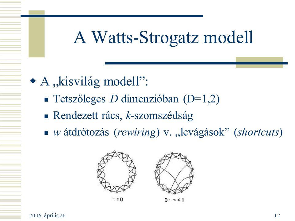 """2006. április 26 Kelet Népe Szobaszeminárium12 A Watts-Strogatz modell  A """"kisvilág modell"""": Tetszőleges D dimenzióban (D=1,2) Rendezett rács, k-szom"""