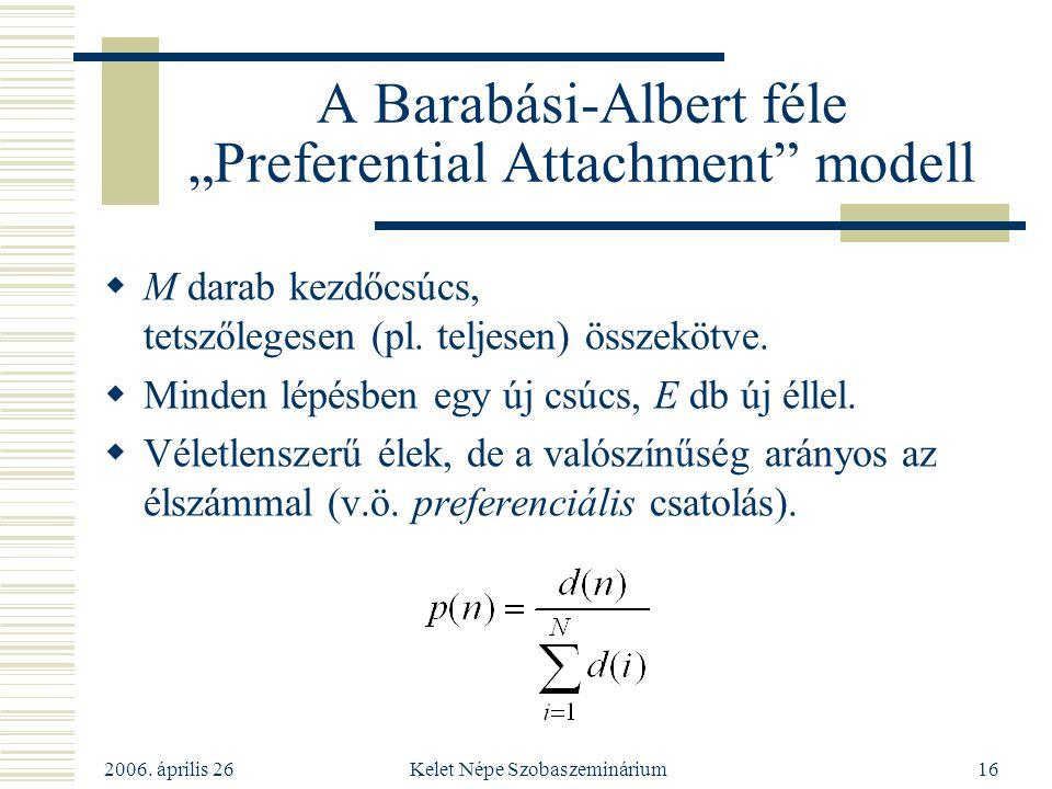 """2006. április 26 Kelet Népe Szobaszeminárium16 A Barabási-Albert féle """"Preferential Attachment"""" modell  M darab kezdőcsúcs, tetszőlegesen (pl. teljes"""