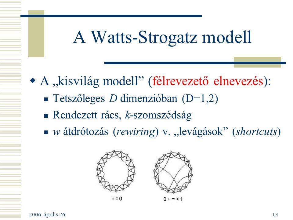 """2006. április 26 Kelet Népe Szobaszeminárium13 A Watts-Strogatz modell  A """"kisvilág modell"""" (félrevezető elnevezés): Tetszőleges D dimenzióban (D=1,2"""