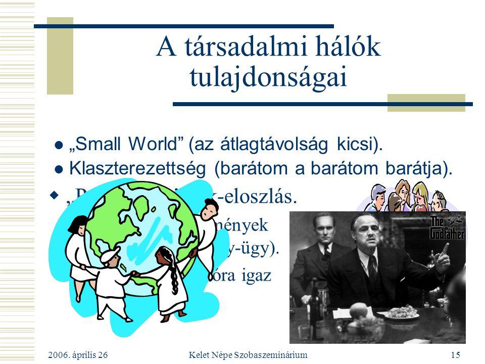 """2006. április 26 Kelet Népe Szobaszeminárium15 A társadalmi hálók tulajdonságai  """"Power Law"""" fok-eloszlás. Fontos következmények (ld. WWW, járvány-üg"""