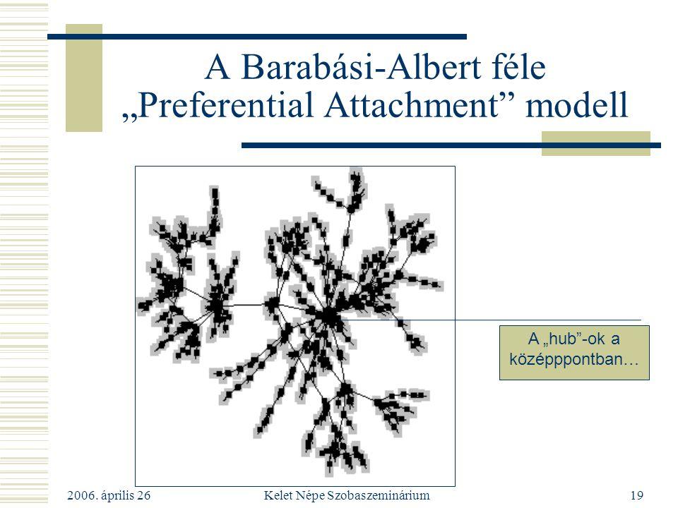 """2006. április 26 Kelet Népe Szobaszeminárium19 A Barabási-Albert féle """"Preferential Attachment"""" modell A """"hub""""-ok a középppontban…"""
