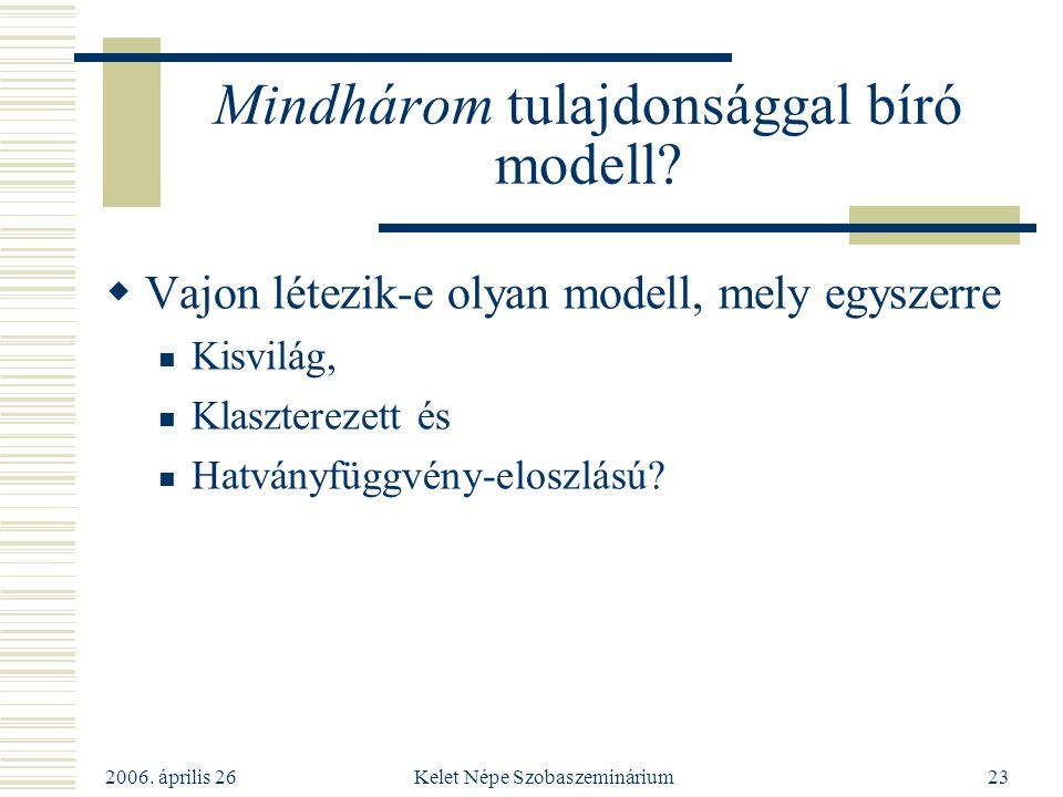 2006. április 26 Kelet Népe Szobaszeminárium23 Mindhárom tulajdonsággal bíró modell?  Vajon létezik-e olyan modell, mely egyszerre Kisvilág, Klaszter