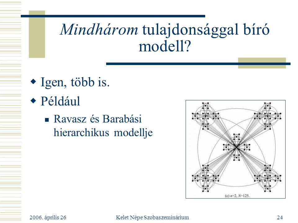 2006. április 26 Kelet Népe Szobaszeminárium24 Mindhárom tulajdonsággal bíró modell?  Igen, több is.  Például Ravasz és Barabási hierarchikus modell