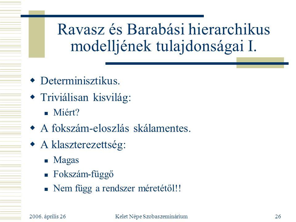 2006. április 26 Kelet Népe Szobaszeminárium26 Ravasz és Barabási hierarchikus modelljének tulajdonságai I.  Determinisztikus.  Triviálisan kisvilág