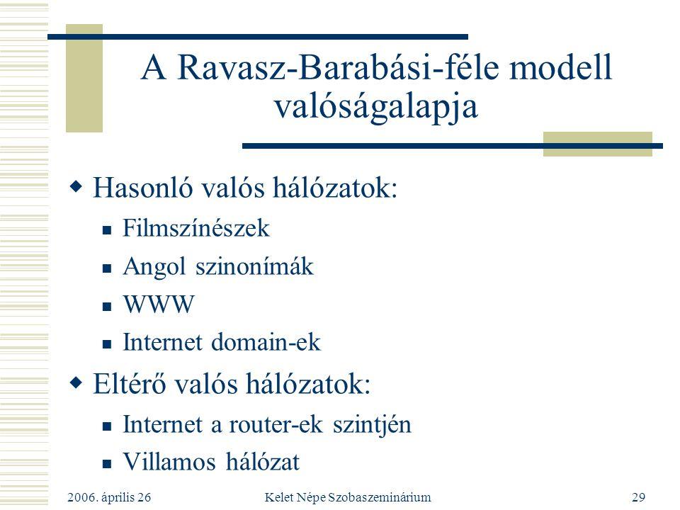 2006. április 26 Kelet Népe Szobaszeminárium29 A Ravasz-Barabási-féle modell valóságalapja  Hasonló valós hálózatok: Filmszínészek Angol szinonímák W