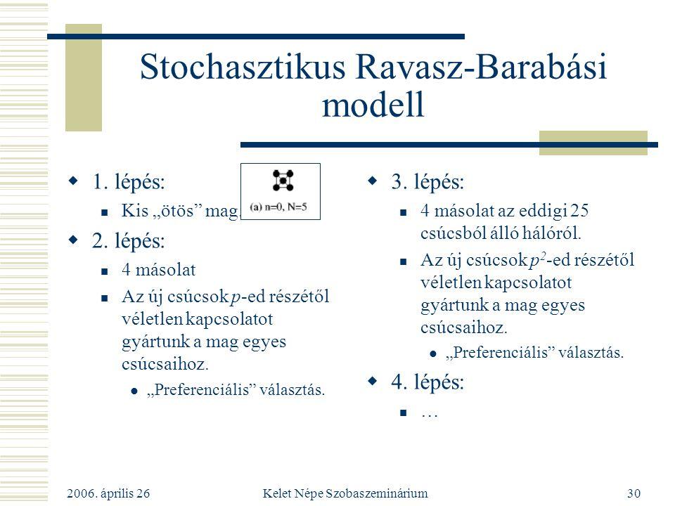 """2006. április 26 Kelet Népe Szobaszeminárium30 Stochasztikus Ravasz-Barabási modell  1. lépés: Kis """"ötös"""" mag.  2. lépés: 4 másolat Az új csúcsok p-"""