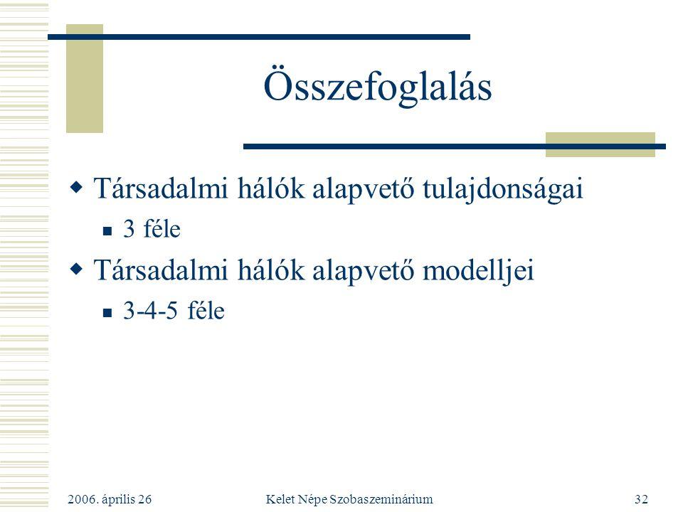 2006. április 26 Kelet Népe Szobaszeminárium32 Összefoglalás  Társadalmi hálók alapvető tulajdonságai 3 féle  Társadalmi hálók alapvető modelljei 3-