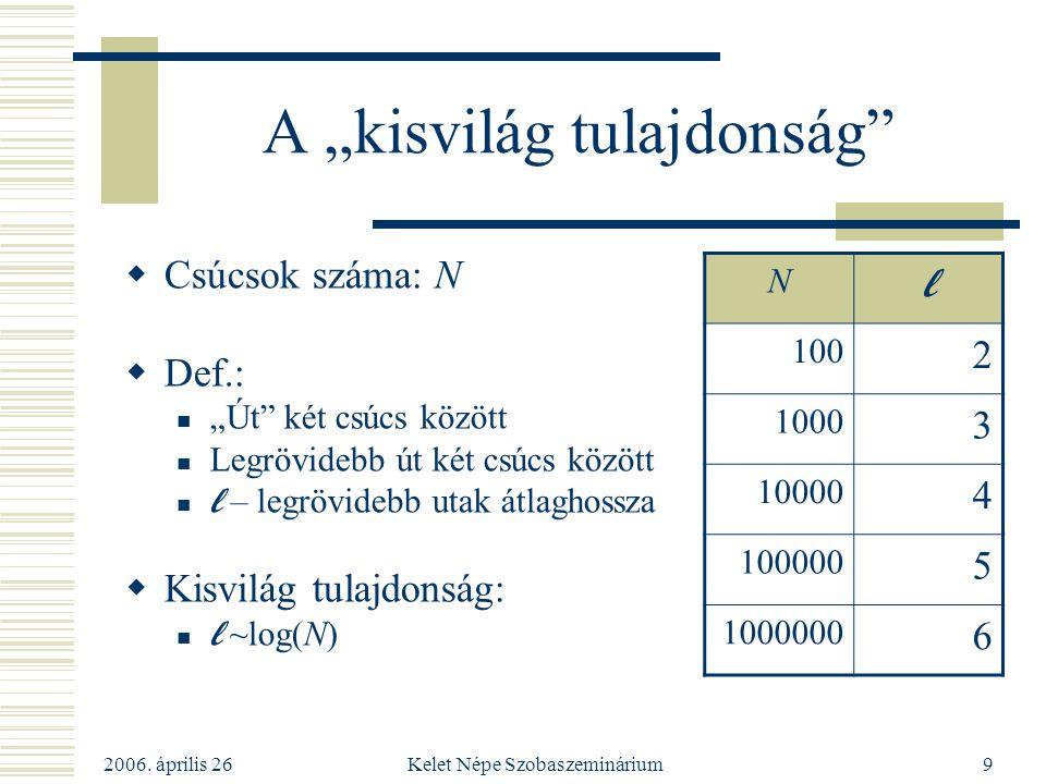 """2006. április 26 Kelet Népe Szobaszeminárium9 A """"kisvilág tulajdonság""""  Csúcsok száma: N  Def.: """"Út"""" két csúcs között Legrövidebb út két csúcs közöt"""
