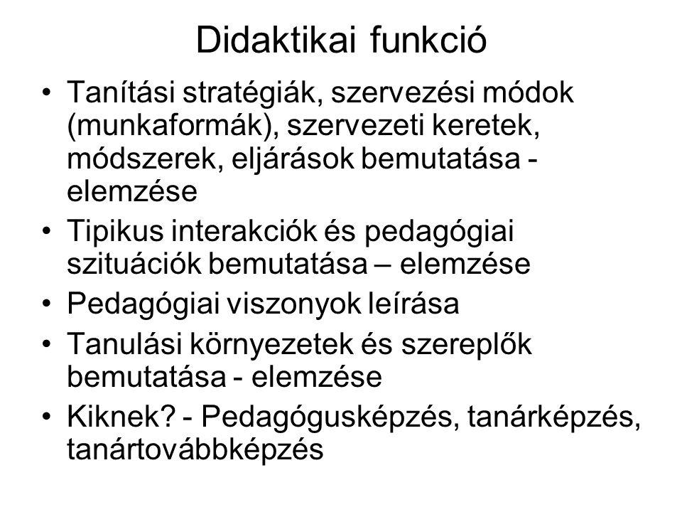 Didaktikai funkció Tanítási stratégiák, szervezési módok (munkaformák), szervezeti keretek, módszerek, eljárások bemutatása - elemzése Tipikus interak