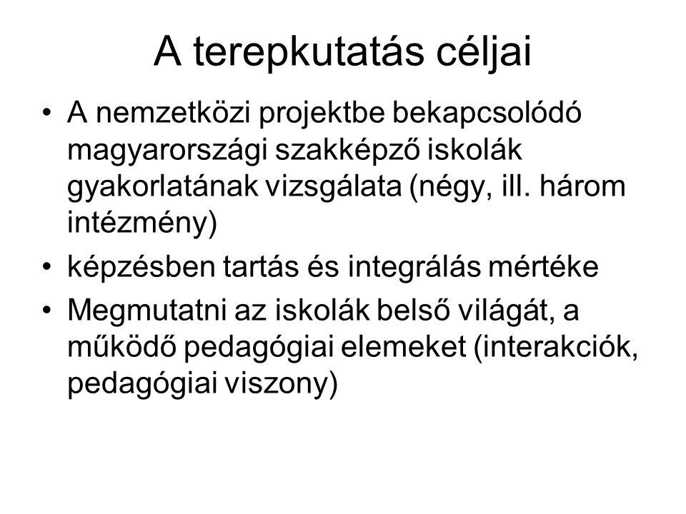 A terepkutatás céljai A nemzetközi projektbe bekapcsolódó magyarországi szakképző iskolák gyakorlatának vizsgálata (négy, ill. három intézmény) képzés