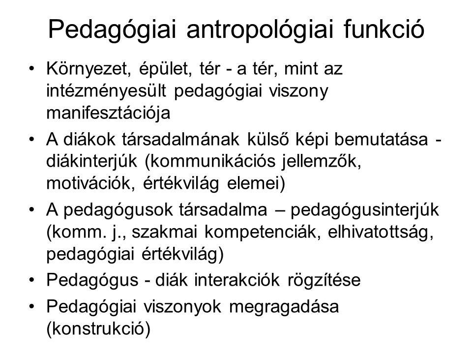 Pedagógiai antropológiai funkció Környezet, épület, tér - a tér, mint az intézményesült pedagógiai viszony manifesztációja A diákok társadalmának küls