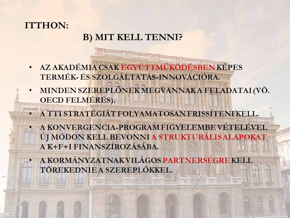 ITTHON: B) MIT KELL TENNI.