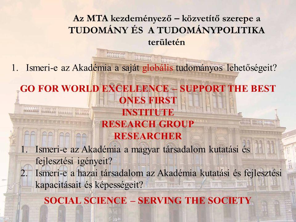 Az MTA kezdeményező – közvetítő szerepe a TUDOMÁNY ÉS A TUDOMÁNYPOLITIKA területén 1.Ismeri-e az Akadémia a saját globális tudományos lehetőségeit? 1.