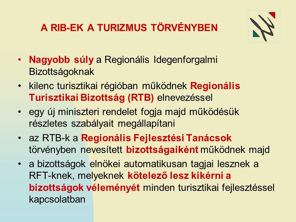 A RIB-EK A TURIZMUS TÖRVÉNYBEN Nagyobb súly a Regionális Idegenforgalmi Bizottságoknak kilenc turisztikai régióban működnek Regionális Turisztikai Biz