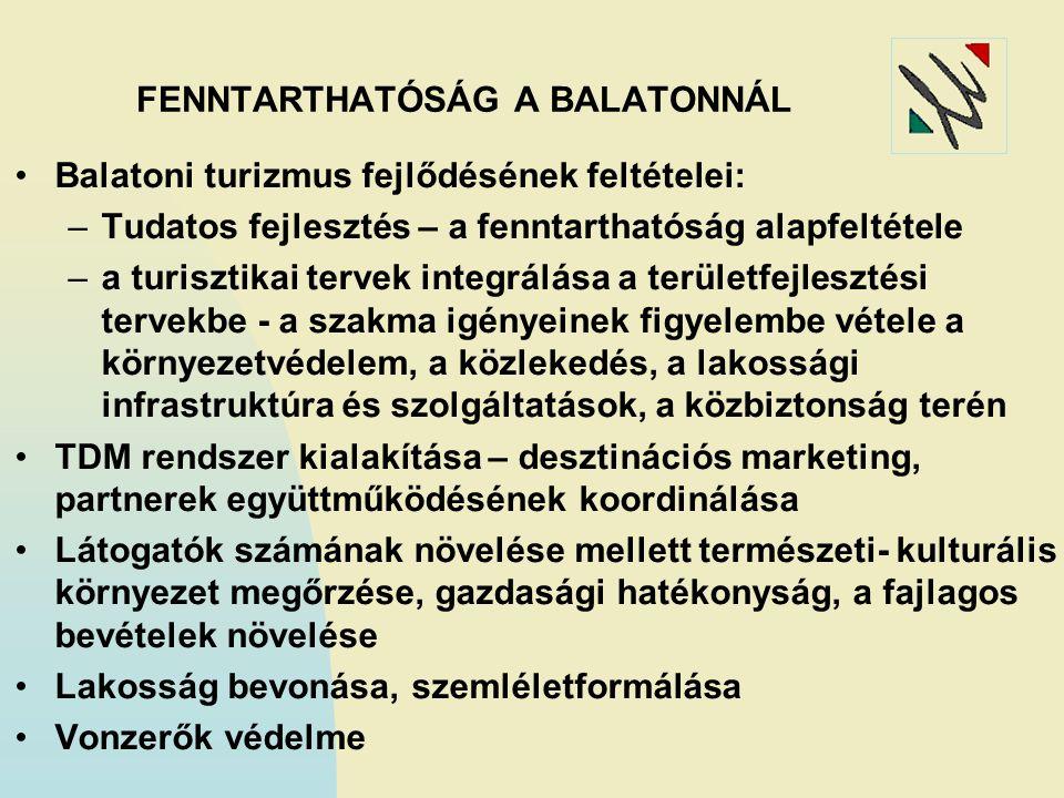FENNTARTHATÓSÁG A BALATONNÁL Balatoni turizmus fejlődésének feltételei: –Tudatos fejlesztés – a fenntarthatóság alapfeltétele –a turisztikai tervek in
