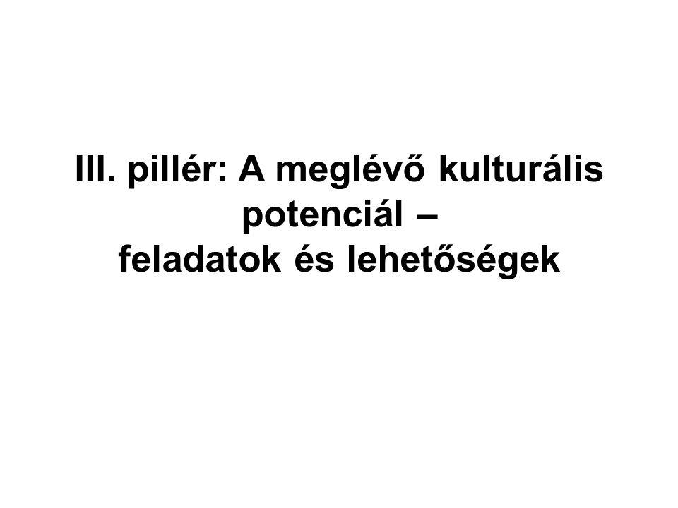 III. pillér: A meglévő kulturális potenciál – feladatok és lehetőségek