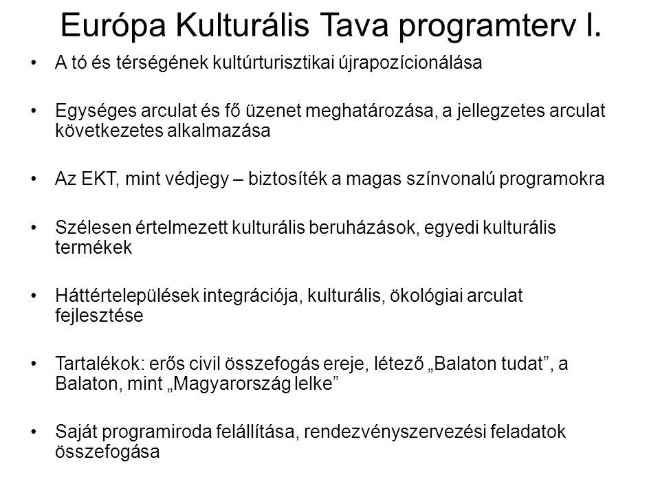 Európa Kulturális Tava programterv I. A tó és térségének kultúrturisztikai újrapozícionálása Egységes arculat és fő üzenet meghatározása, a jellegzete