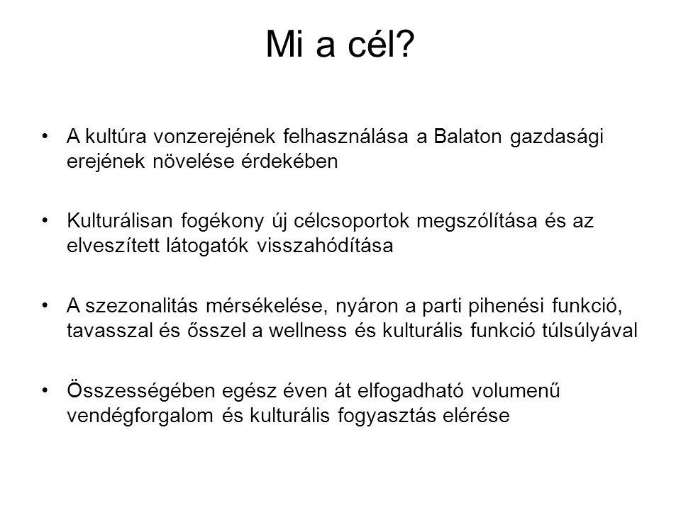 Mi a cél? A kultúra vonzerejének felhasználása a Balaton gazdasági erejének növelése érdekében Kulturálisan fogékony új célcsoportok megszólítása és a