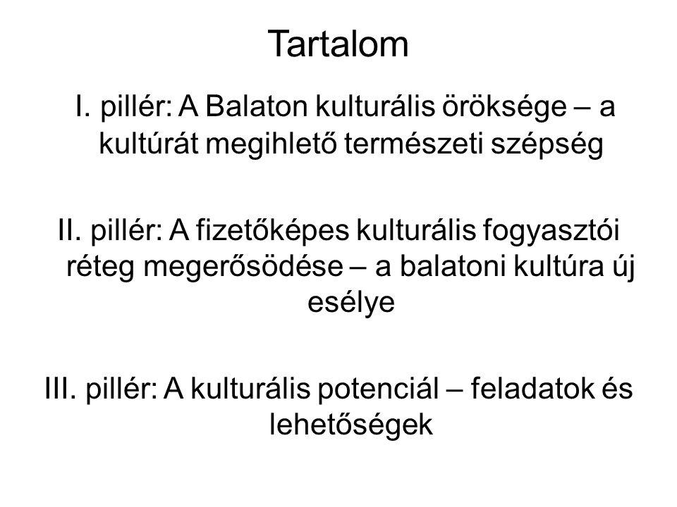 Tartalom I. pillér: A Balaton kulturális öröksége – a kultúrát megihlető természeti szépség II. pillér: A fizetőképes kulturális fogyasztói réteg mege