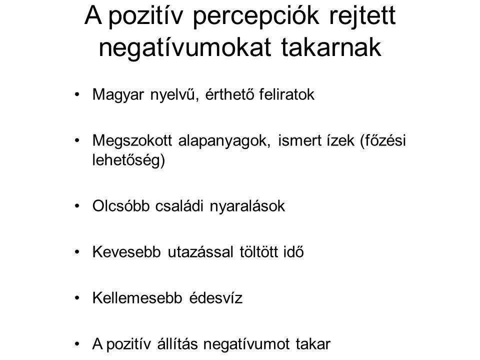A pozitív percepciók rejtett negatívumokat takarnak Magyar nyelvű, érthető feliratok Megszokott alapanyagok, ismert ízek (főzési lehetőség) Olcsóbb cs