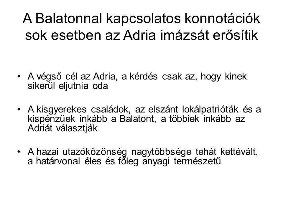 A Balatonnal kapcsolatos konnotációk sok esetben az Adria imázsát erősítik A végső cél az Adria, a kérdés csak az, hogy kinek sikerül eljutnia oda A k