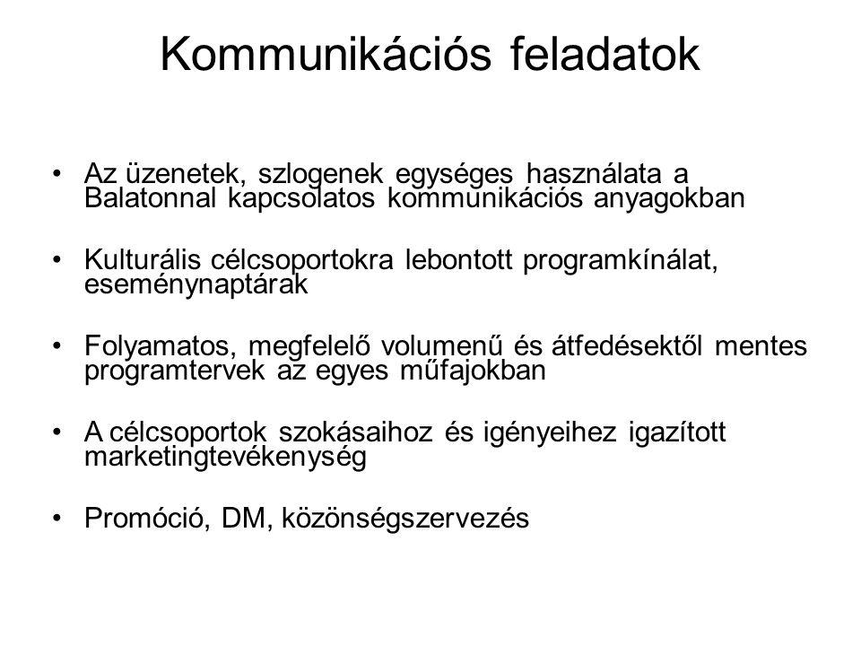 Kommunikációs feladatok Az üzenetek, szlogenek egységes használata a Balatonnal kapcsolatos kommunikációs anyagokban Kulturális célcsoportokra lebonto