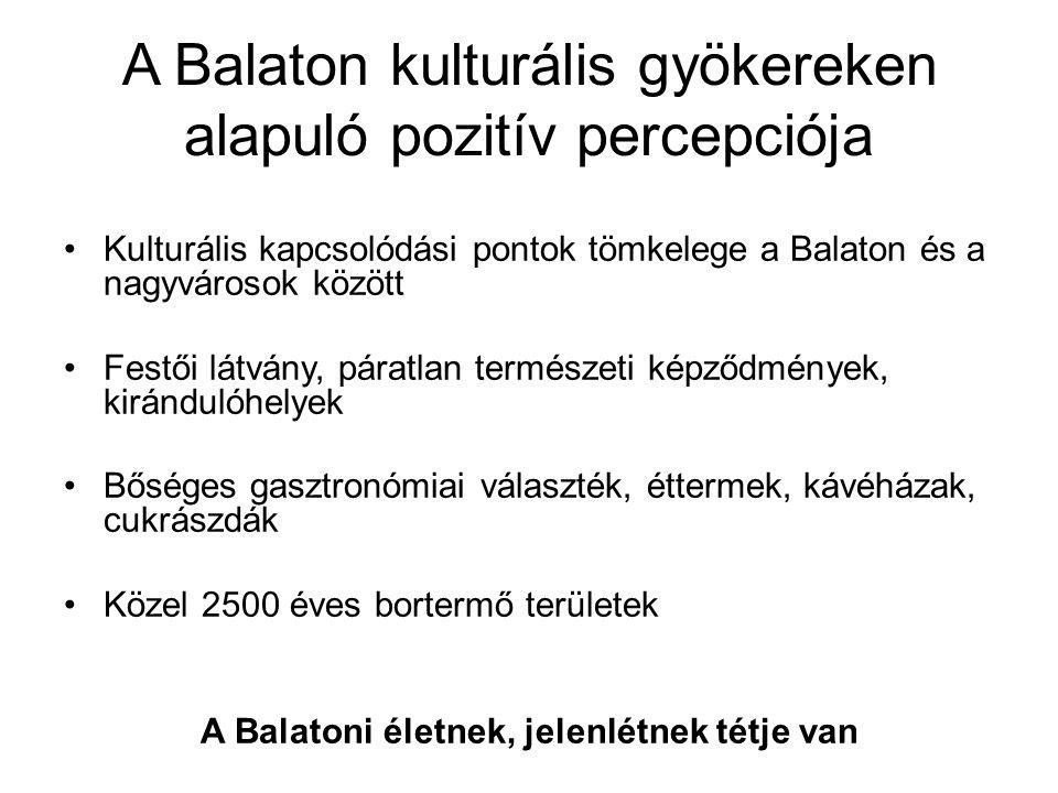 A Balaton kulturális gyökereken alapuló pozitív percepciója Kulturális kapcsolódási pontok tömkelege a Balaton és a nagyvárosok között Festői látvány,