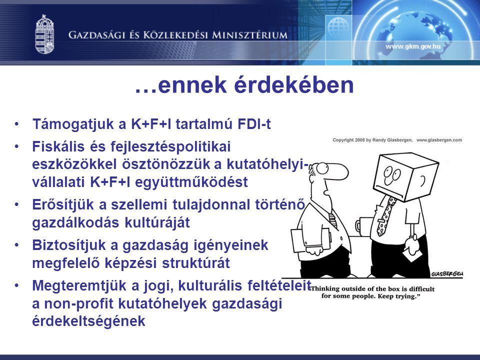 …ennek érdekében Támogatjuk a K+F+I tartalmú FDI-t Fiskális és fejlesztéspolitikai eszközökkel ösztönözzük a kutatóhelyi- vállalati K+F+I együttműködést Erősítjük a szellemi tulajdonnal történő gazdálkodás kultúráját Biztosítjuk a gazdaság igényeinek megfelelő képzési struktúrát Megteremtjük a jogi, kulturális feltételeit a non-profit kutatóhelyek gazdasági érdekeltségének