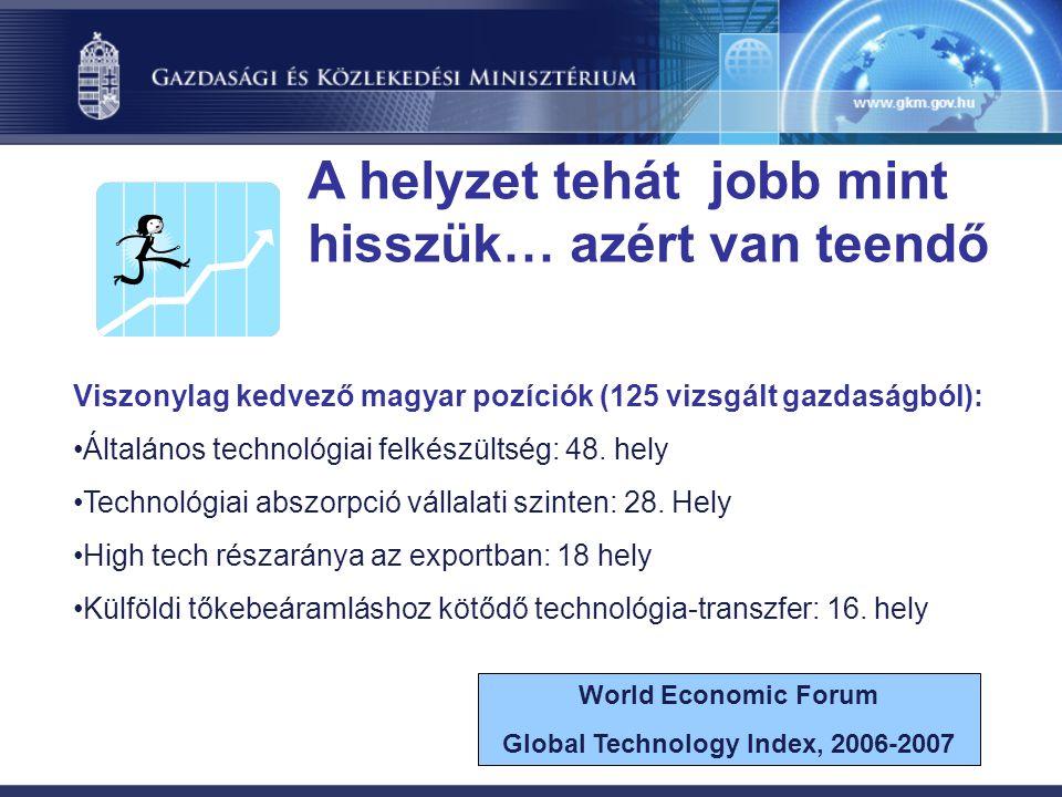 World Economic Forum Global Technology Index, 2006-2007 Viszonylag kedvező magyar pozíciók (125 vizsgált gazdaságból): Általános technológiai felkészültség: 48.