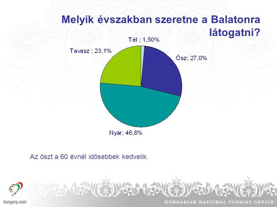 Melyik évszakban szeretne a Balatonra látogatni? Az őszt a 60 évnél idősebbek kedvelik.