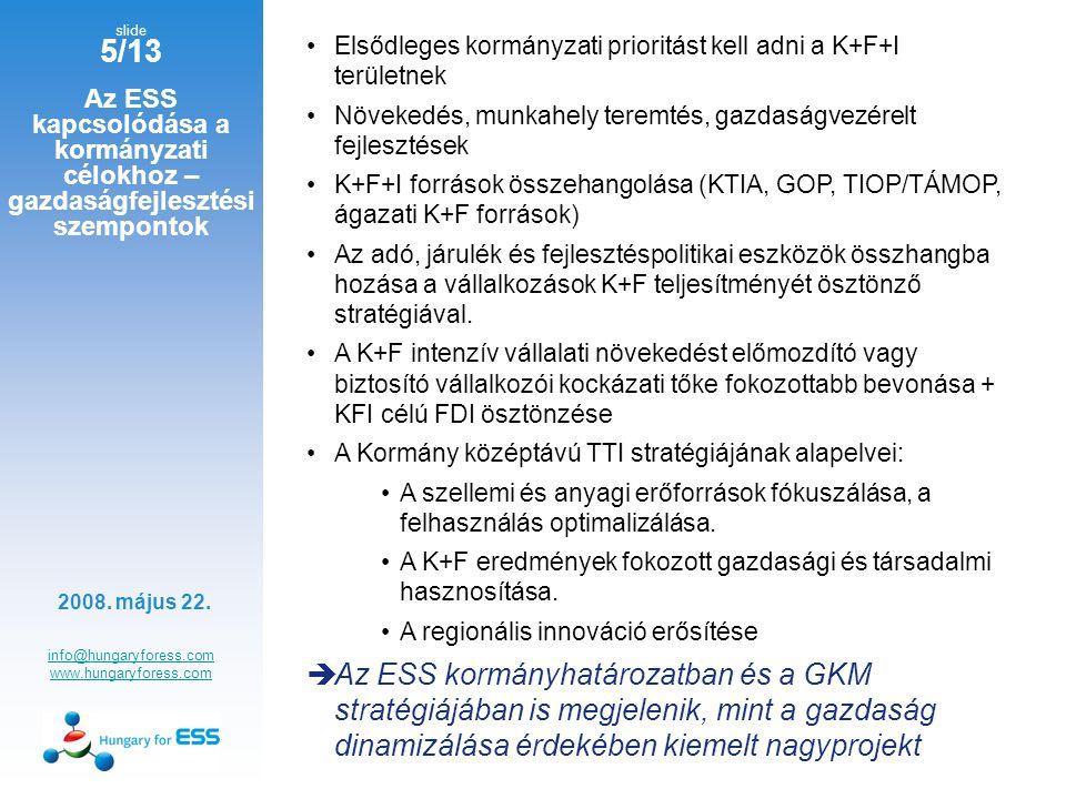 slide 5/13 Az ESS kapcsolódása a kormányzati célokhoz – gazdaságfejlesztési szempontok info@hungaryforess.com www.hungaryforess.com Elsődleges kormányzati prioritást kell adni a K+F+I területnek Növekedés, munkahely teremtés, gazdaságvezérelt fejlesztések K+F+I források összehangolása (KTIA, GOP, TIOP/TÁMOP, ágazati K+F források) Az adó, járulék és fejlesztéspolitikai eszközök összhangba hozása a vállalkozások K+F teljesítményét ösztönző stratégiával.