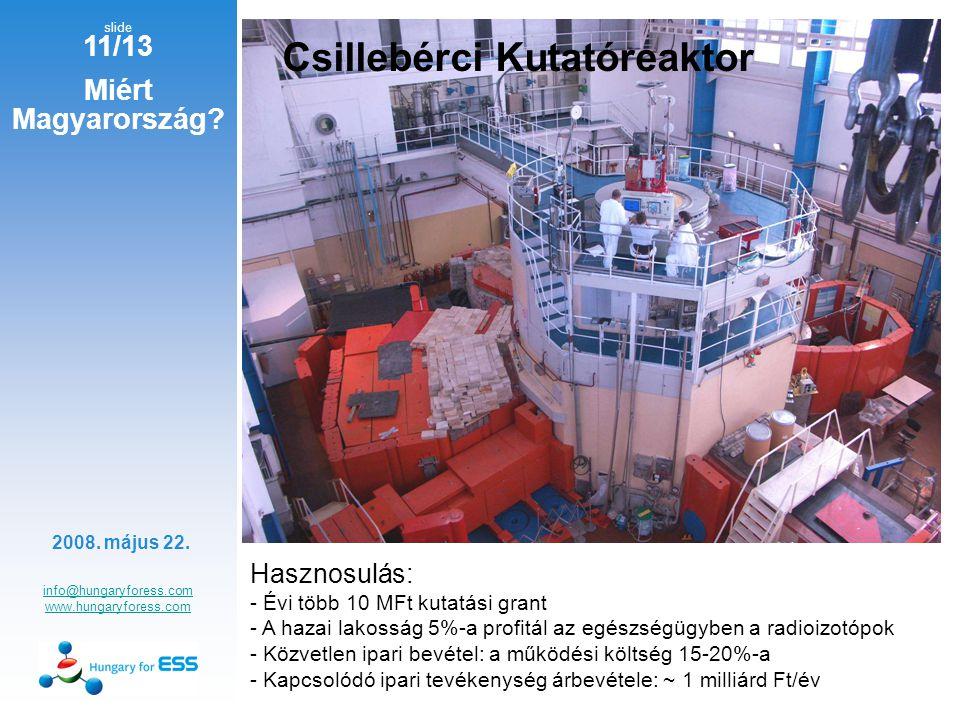slide 11/13 info@hungaryforess.com www.hungaryforess.com 2008. május 22. Miért Magyarország? Hasznosulás: - Évi több 10 MFt kutatási grant - A hazai l