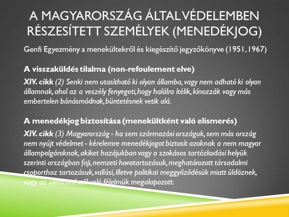 A MAGYARORSZÁG ÁLTAL VÉDELEMBEN RÉSZESÍTETT SZEMÉLYEK (MENEDÉKJOG) Genfi Egyezmény a menekültekről és kiegészítő jegyzőkönyve (1951, 1967) A visszakül