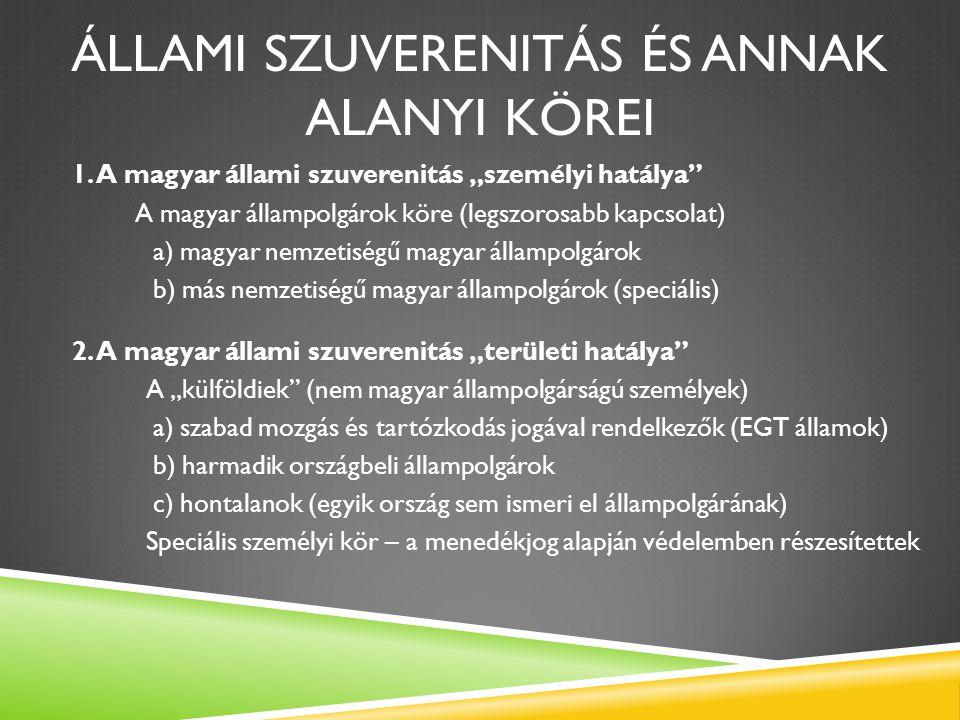 """ÁLLAMI SZUVERENITÁS ÉS ANNAK ALANYI KÖREI 1. A magyar állami szuverenitás """"személyi hatálya"""" A magyar állampolgárok köre (legszorosabb kapcsolat) a) m"""