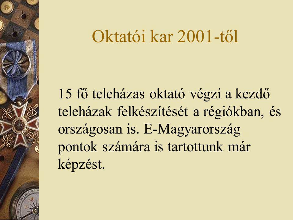Oktatói kar 2001-től 15 fő teleházas oktató végzi a kezdő teleházak felkészítését a régiókban, és országosan is.
