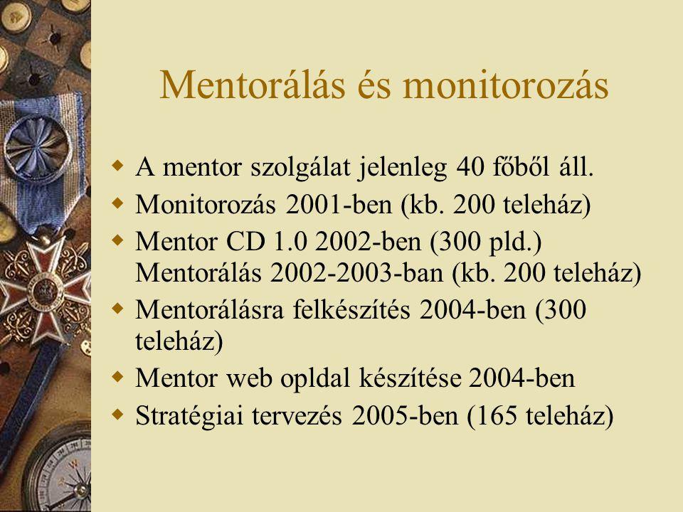 Mentorálás és monitorozás  A mentor szolgálat jelenleg 40 főből áll.