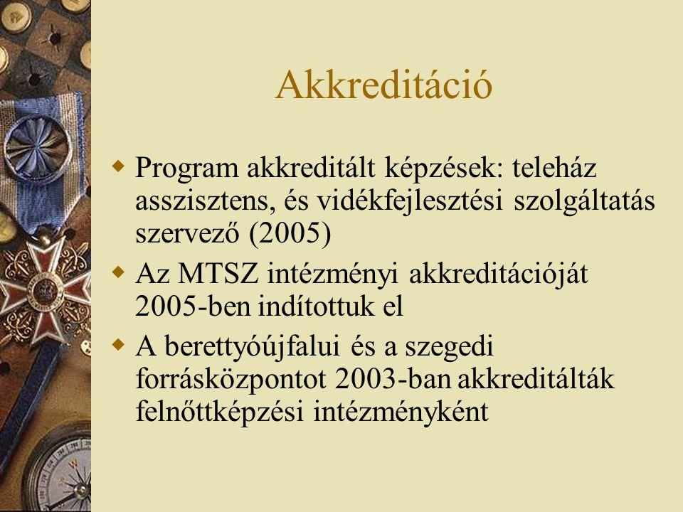 Akkreditáció  Program akkreditált képzések: teleház asszisztens, és vidékfejlesztési szolgáltatás szervező (2005)  Az MTSZ intézményi akkreditációját 2005-ben indítottuk el  A berettyóújfalui és a szegedi forrásközpontot 2003-ban akkreditálták felnőttképzési intézményként