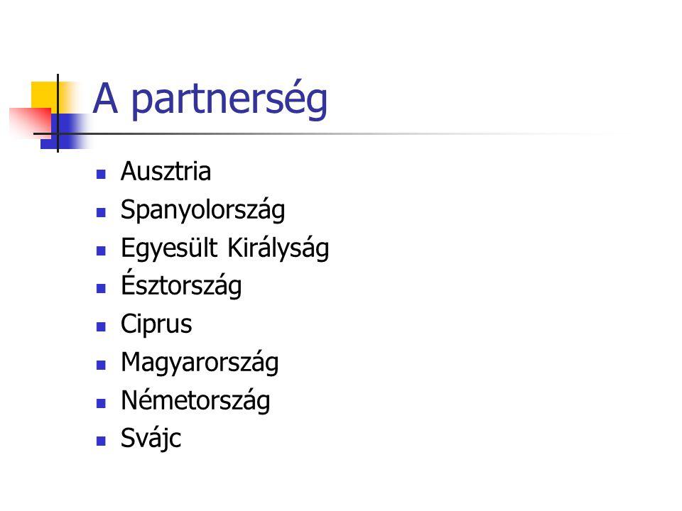 A partnerség Ausztria Spanyolország Egyesült Királyság Észtország Ciprus Magyarország Németország Svájc