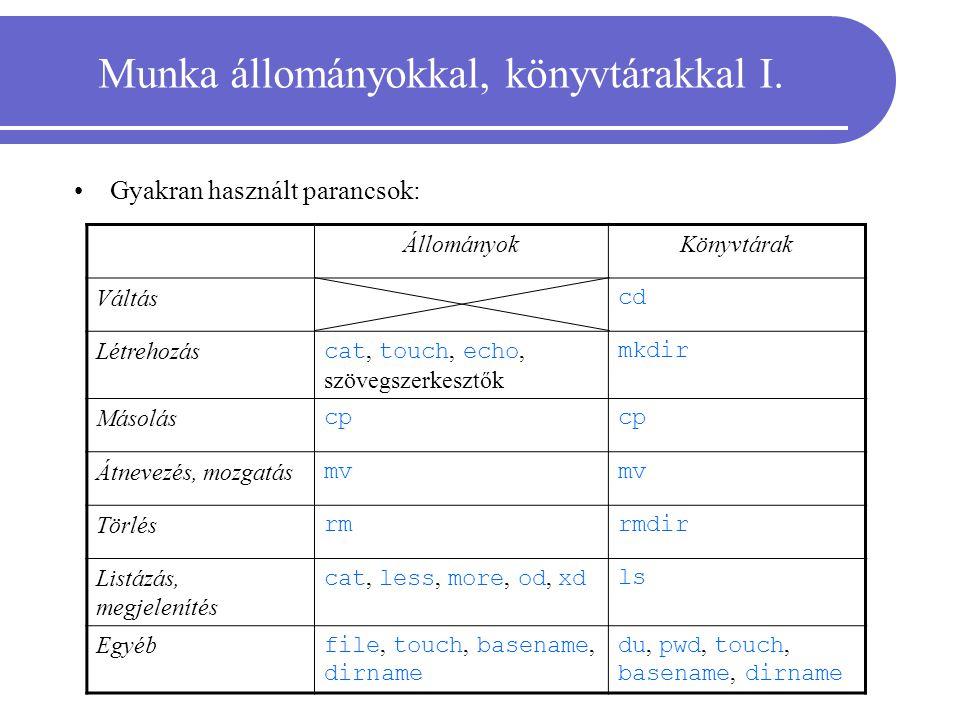 Munka állományokkal, könyvtárakkal I. Gyakran használt parancsok: ÁllományokKönyvtárak Váltás cd Létrehozás cat, touch, echo, szövegszerkesztők mkdir