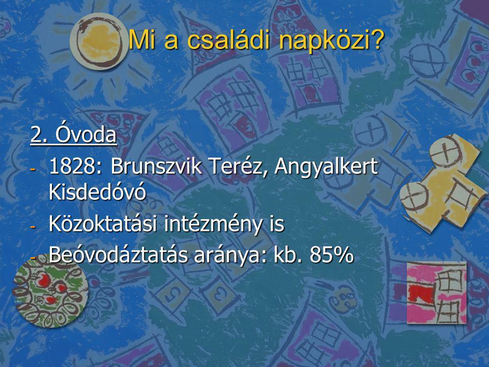 Mi a családi napközi? 2. Óvoda - 1828: Brunszvik Teréz, Angyalkert Kisdedóvó - Közoktatási intézmény is - Beóvodáztatás aránya: kb. 85%