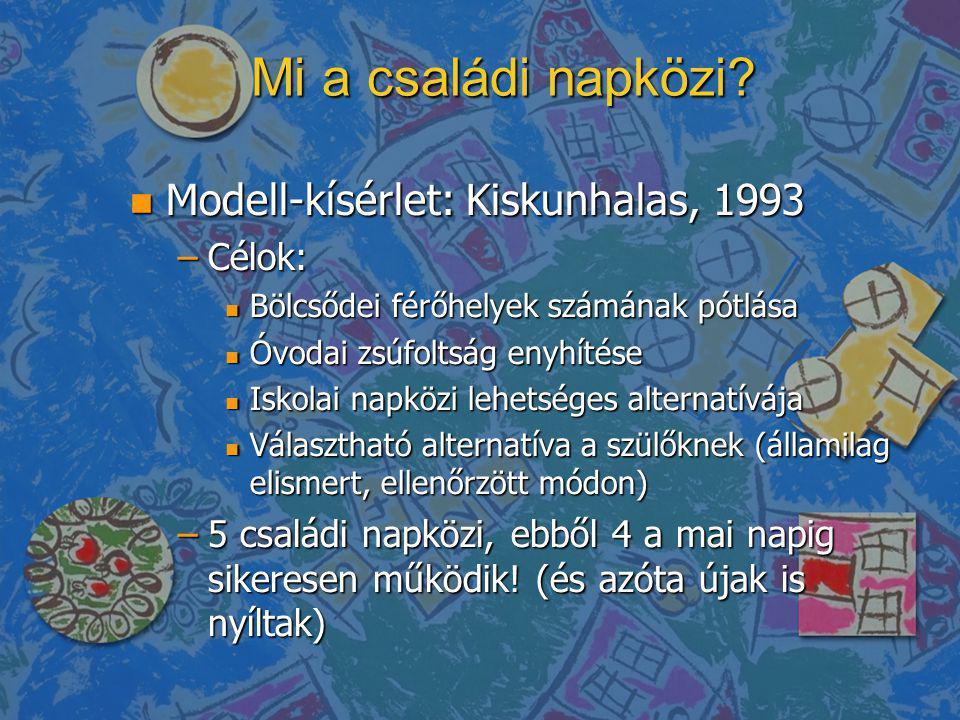 Mi a családi napközi? n Modell-kísérlet: Kiskunhalas, 1993 –Célok: n Bölcsődei férőhelyek számának pótlása n Óvodai zsúfoltság enyhítése n Iskolai nap