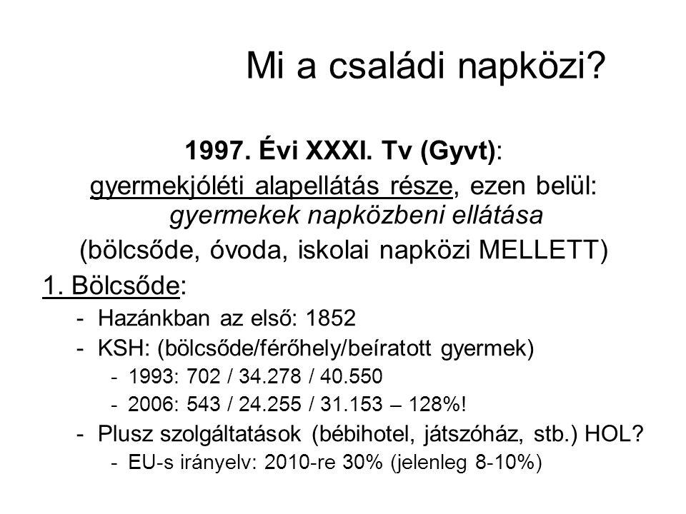 Mi a családi napközi? 1997. Évi XXXI. Tv (Gyvt): gyermekjóléti alapellátás része, ezen belül: gyermekek napközbeni ellátása (bölcsőde, óvoda, iskolai